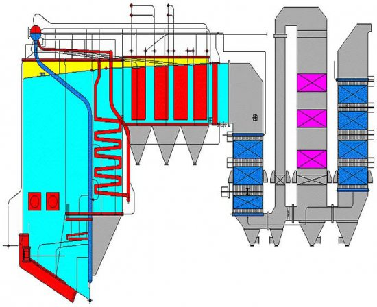 ACBOILERS - Biomass and Waste to Energy Boilers