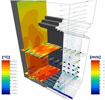 Coal firing boiler CFD calculation